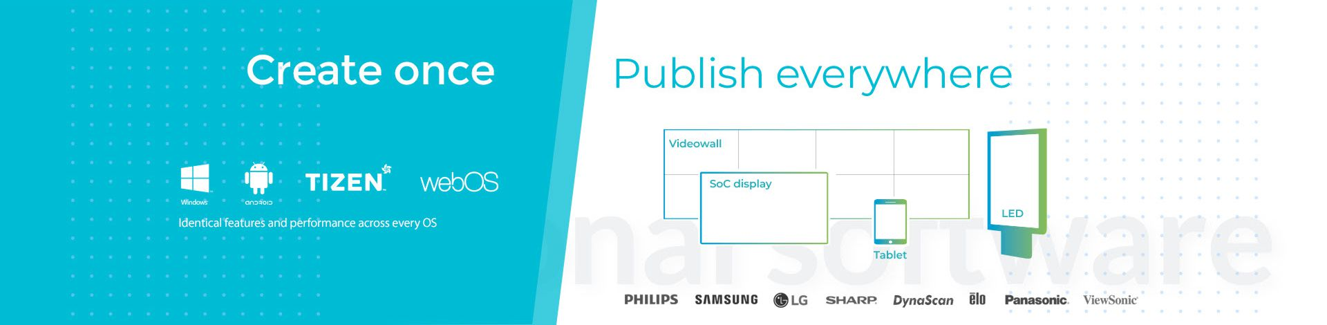 create once publish everywhere